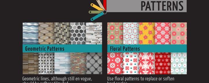 2014 Interior Design Trends Infographic