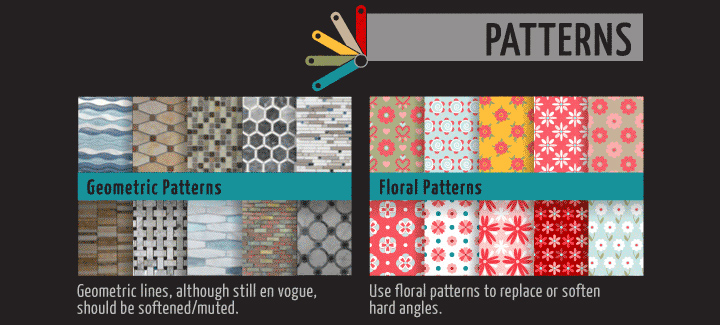 2014 Interior Design Trends Infographic trends slide 2014
