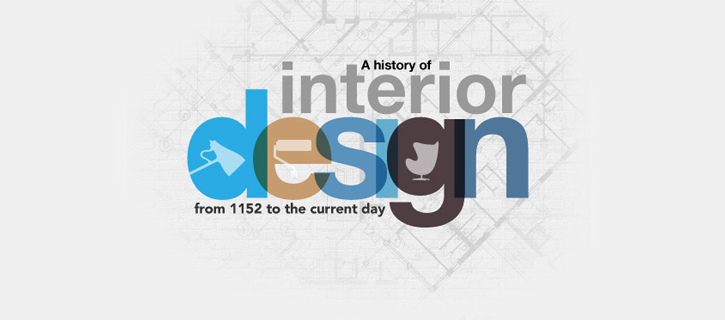 Infographic: The History of Interior Design